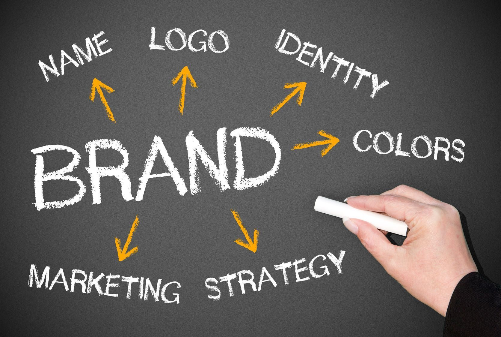 Fotobox Marketing Branding